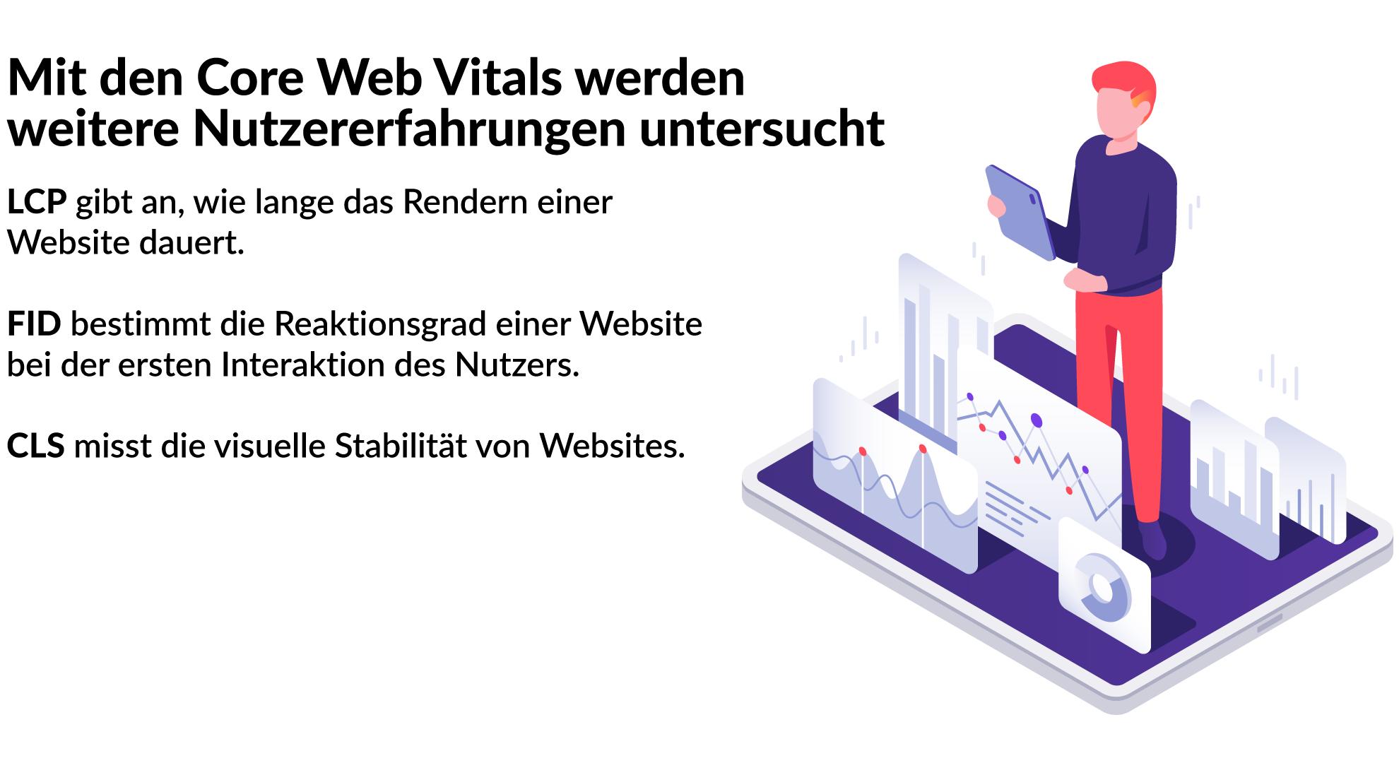 Core Web Vitals: Googles neuer Rankingfaktor und was er bedeutet 2