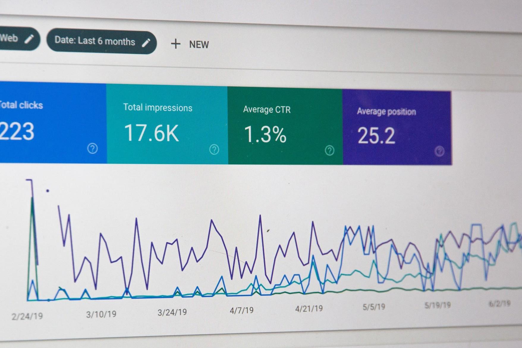 CTR-Optimierung: So steigert ihr die Klickraten bei Google 8