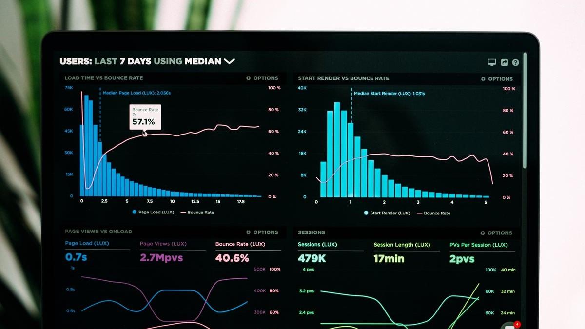 Google Analytics Dashboards: Mehr Übersicht für die Statistiken 10