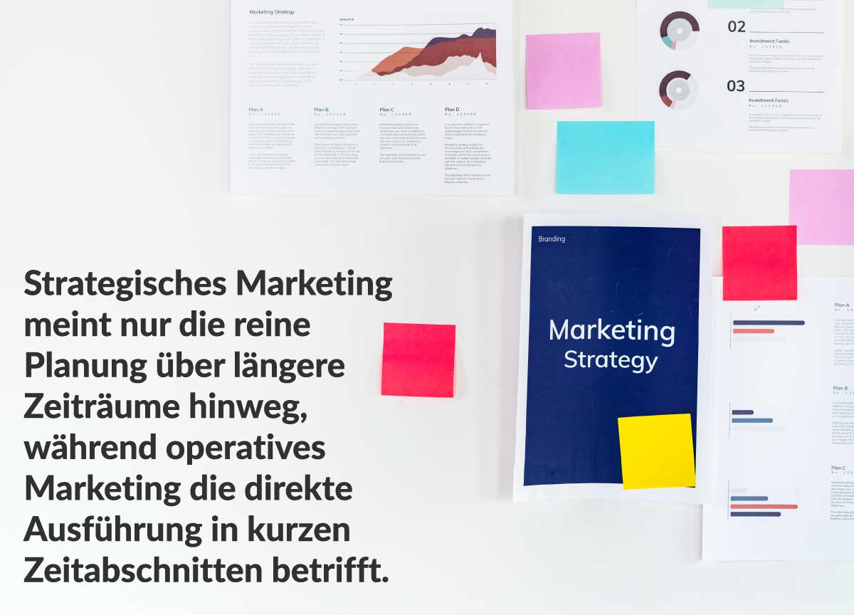operatives-strategisches-marketing-2 2