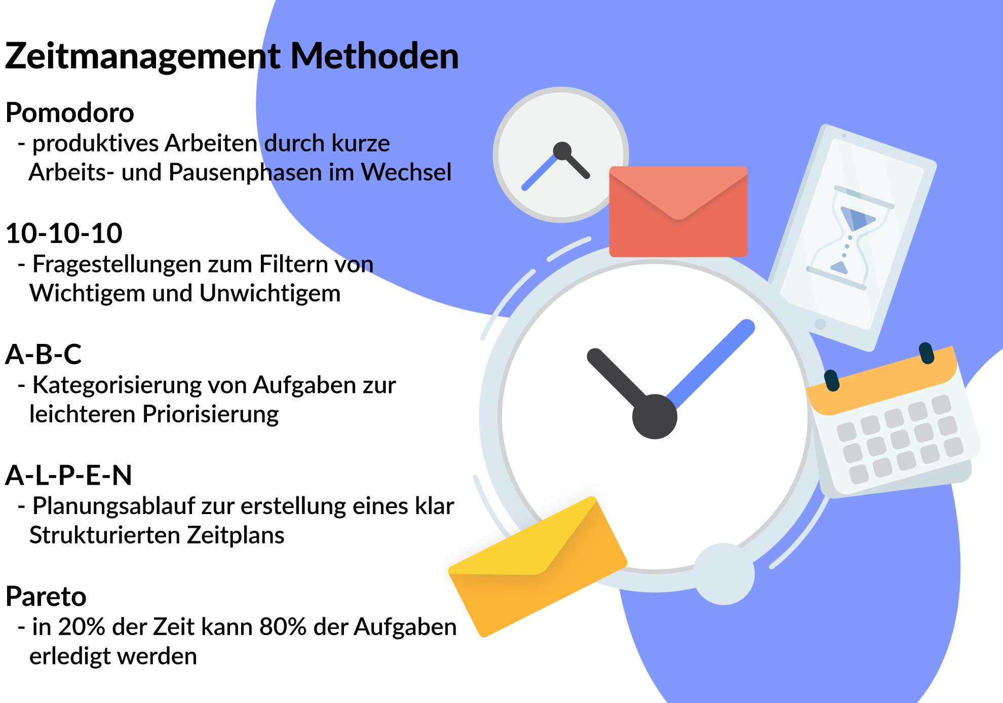 Zeitmanagement: Mit diesen Tipps kommt ihr besser durch den Tag 1